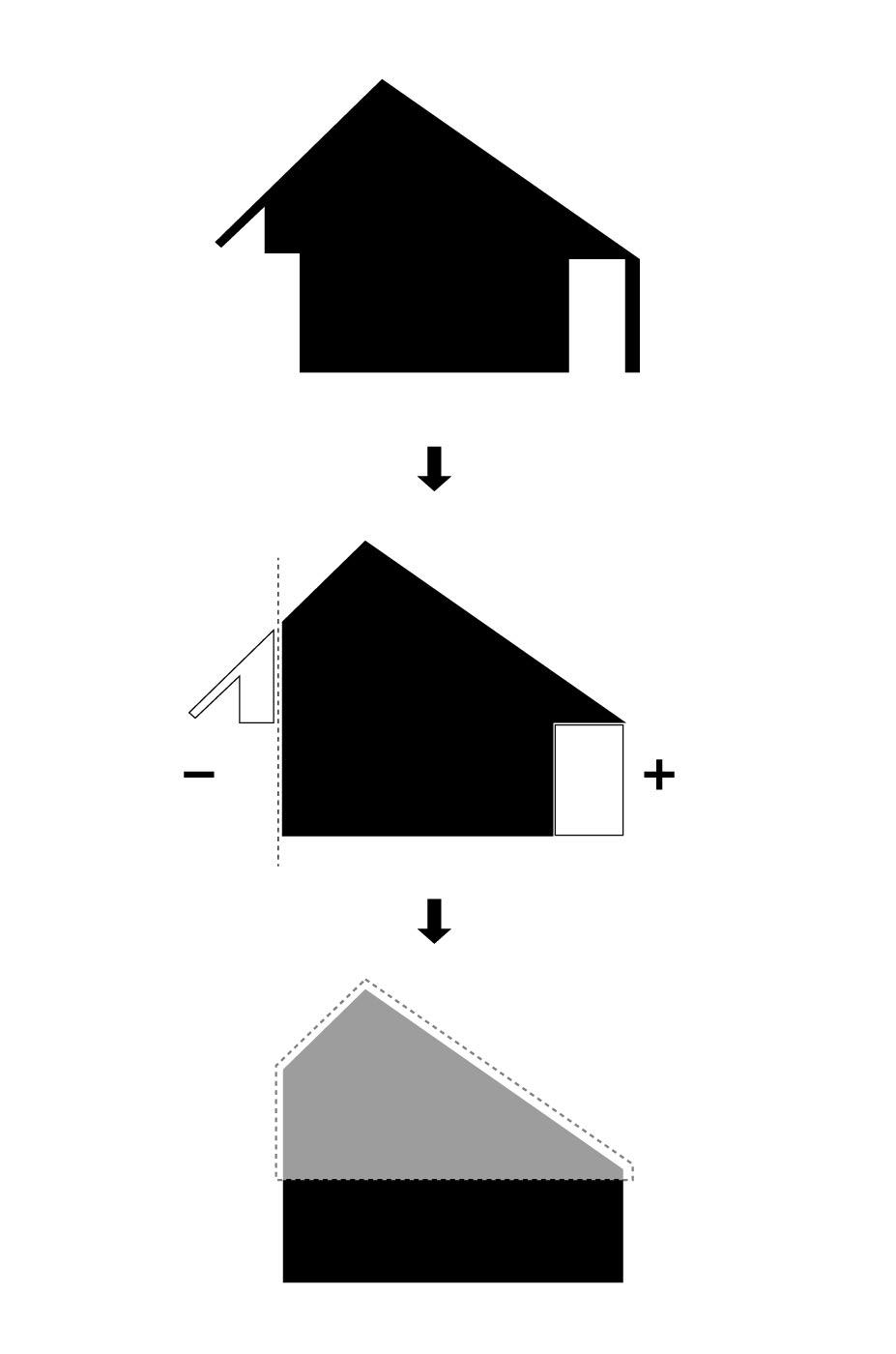 Haus T — FORMAAT